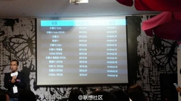 aggiornamento Android 6 Lenovo