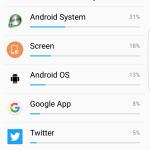 Autonomia Galaxy S7 Edge