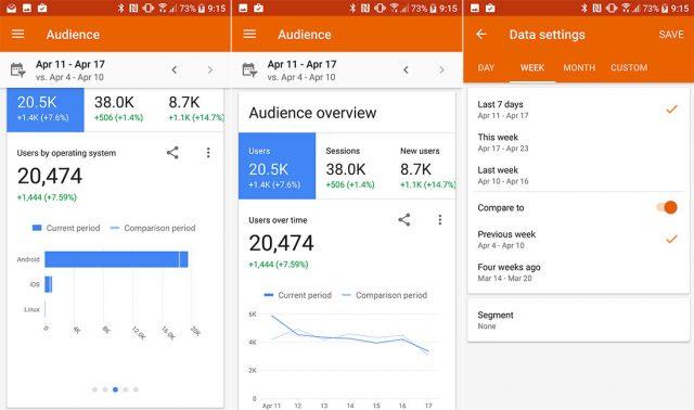Google Analytics - Material Design