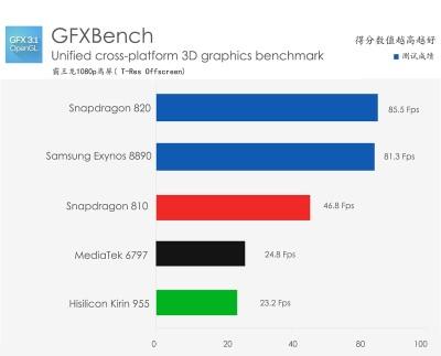 Huawei-P9-Geekbench-3-China_3