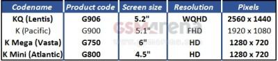 s5-prime-mini-screen-gsmarena