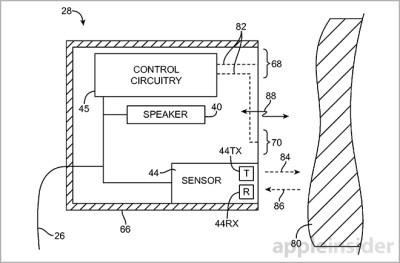Apple EarPods, la nuova generazione è pronta per il lancio