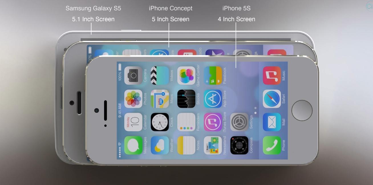 New Concept Iphone 6 Vs Samsung Galaxy S5 Vs Iphone 5s