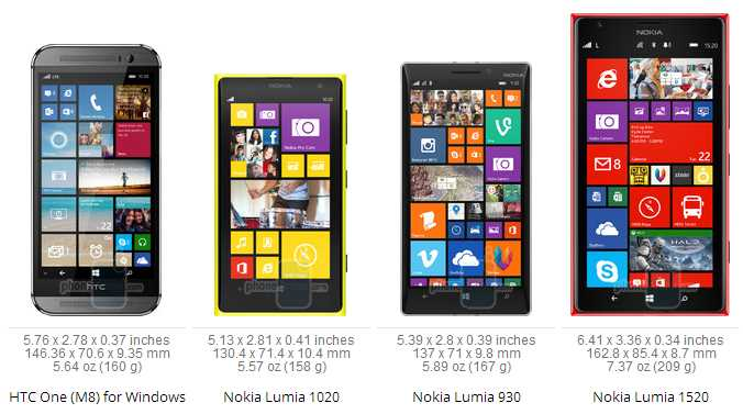 HTC One M8 for Windows VS Nokia Lumia 930 VS Lumia 1020 VS Lumia 1520