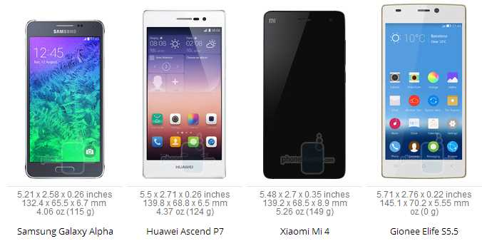 Samsung Galaxy Alpha VS Note 3 VS Sony Xperia Z2 VS Huawei P7 VS HTC One M8 (2)