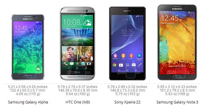 Samsung Galaxy Alpha VS Note 3 VS Sony Xperia Z2 VS Huawei P7 VS HTC One M8