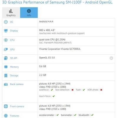 Samsung SM-J100F