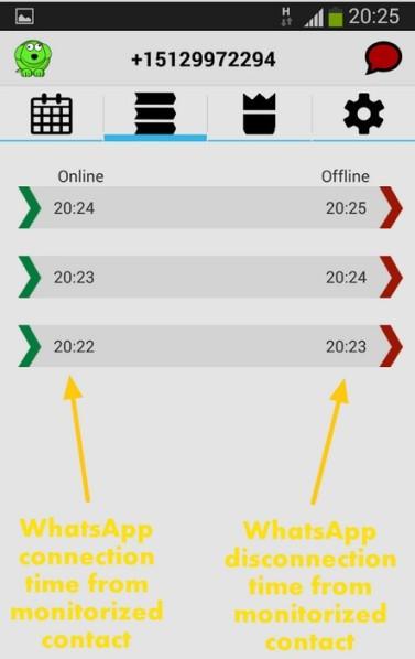 WatchDogs App