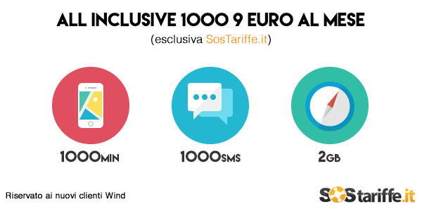 2015-02-16-1-Wind_All_inclusive_1000_esclusivaSosTariffe