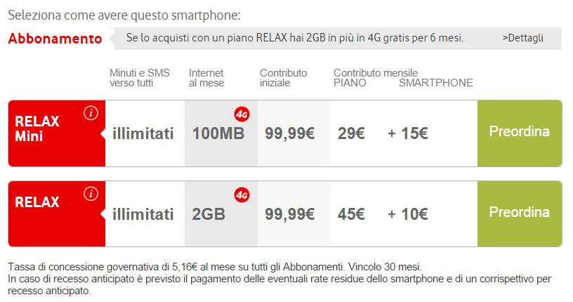 Offerte Samsung Galaxy S6 e S6 Edge Vodafone