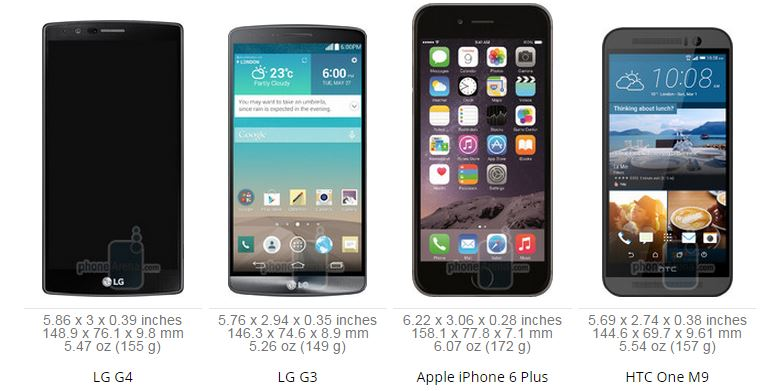 LG G4 vs LG G3 vs iPhone 6 Plus vs HTC One M9