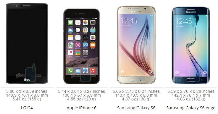 LG G4 vs Samsung Galaxy S6 vs Galaxy S6 Edge vs iPhone 6 Dimensioni a Confronto!