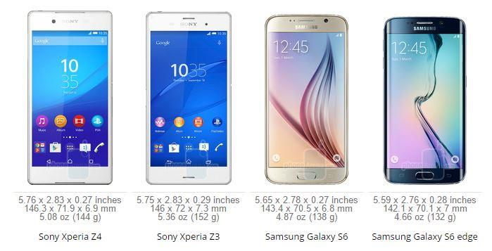 Sony Xperia Z4 VS Xperia Z3 VS Samsung Galaxy S6 VS S6 Edge
