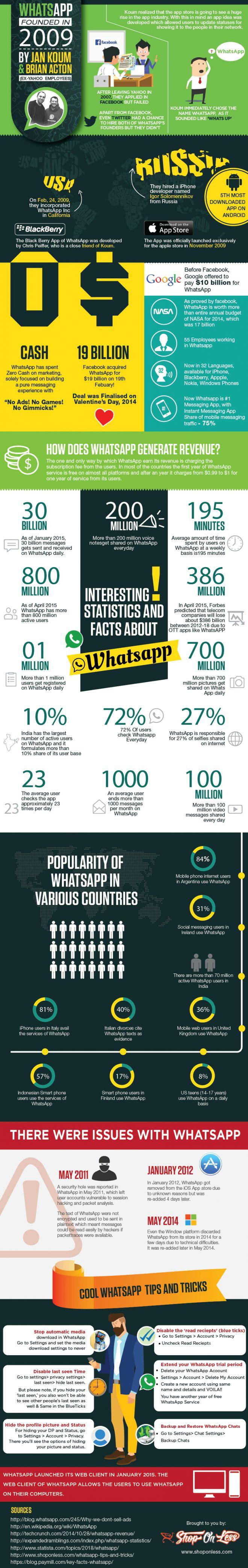 infografica whatsapp