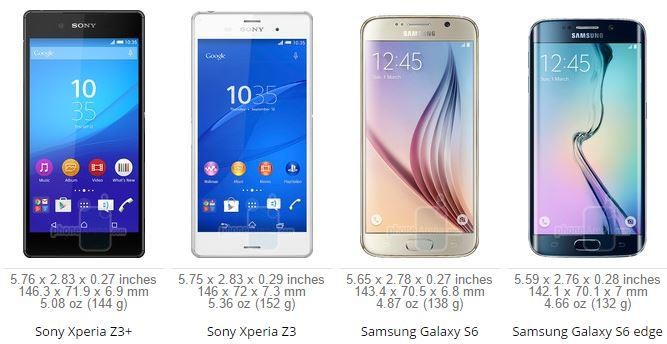 Sony Xperia Z3+ VS iPhone 6 VS Samsung Galaxy S6 VS HTC ONE M9 ScreenShot005