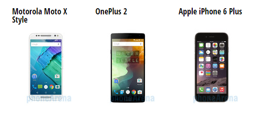 Motorola Moto X Style vs OnePlus 2 vs Apple iPhone 6 Plus Caratteristiche Tecniche a Confronto
