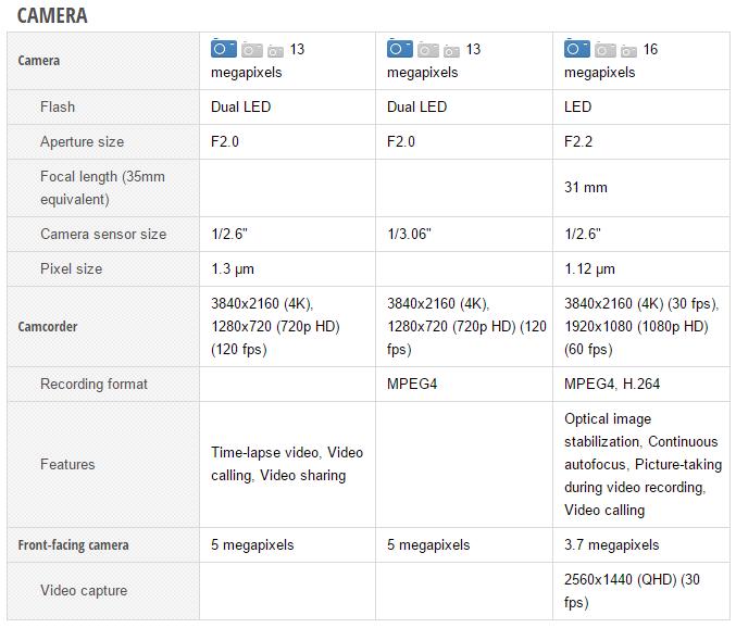 OnePlus 2 vs OnePlus One vs Samsung Galaxy Note 4 (2)