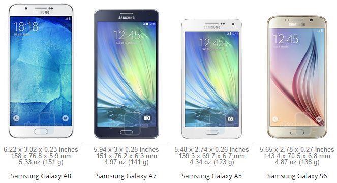 Samsung Galaxy A8 vs Galaxy S6 vs Galaxy A5 VS Galaxy A7 Confronto Dimensionale