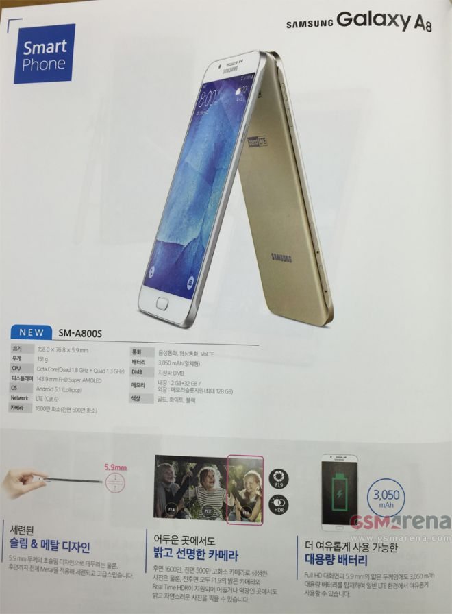 Specifiche Samsung Galaxy A8