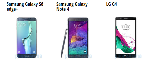 Samsung Galaxy S6 edge+ vs Samsung Galaxy Note 4 vs LG G4