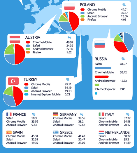 Which-mobile-browser-is-used-the-most-in-your-country (1)