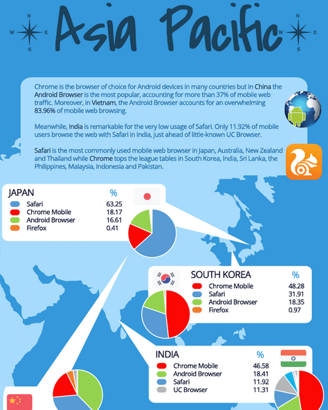 Which-mobile-browser-is-used-the-most-in-your-country (4)