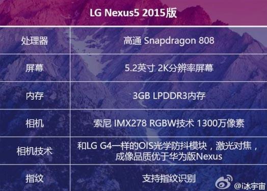 Processore Nexus 5 2015