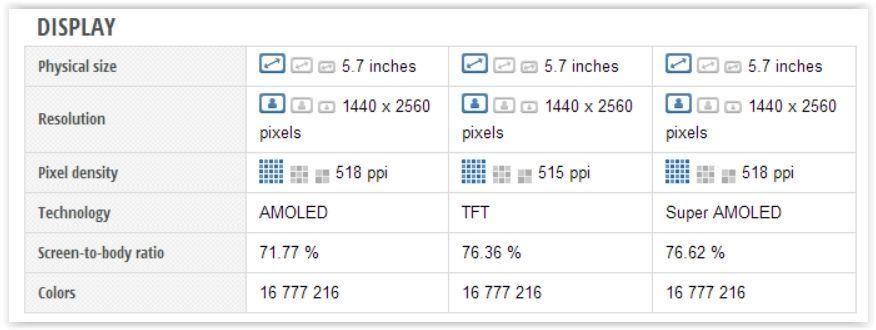 Google Nexus 6P vs Motorola Moto X Style vs Samsung Galaxy S6 edge plus Screen Shot 09-30-15 at 01.32 PM 002