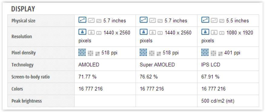 Google Nexus 6P vs Samsung Galaxy Note5 vs Apple iPhone 6s Plus Screen Shot 09-30-15 at 01.05 PM 002