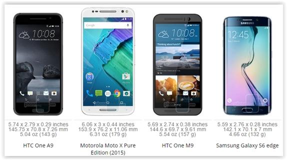 HTC One A9 VS HTC One M9 VS Moto X Pure VS Galaxy S6 Edge