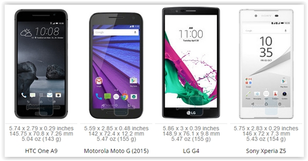 HTC One A9 VS LG G4 VS Sony Xperia Z5 VS Moto G VS 2015