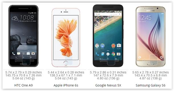 HTC One A9 VS iPhone 6s VS Nexus 5x VS Galaxy S6