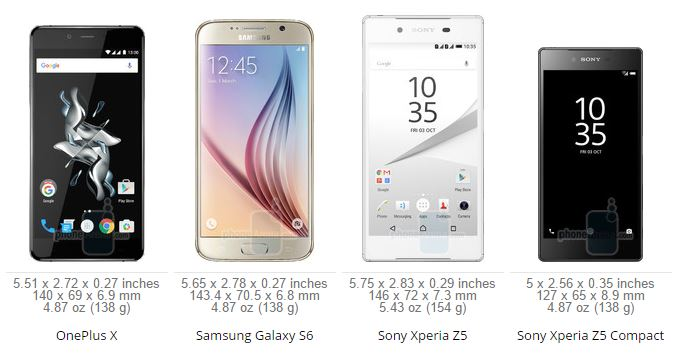 OnePlus X VS Samsung Galaxy S6 VS Sony Xperia Z5 VS Z5 Compact
