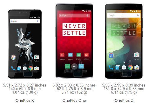 OnePlus X vs OnePlus 2 vs OnePlus One
