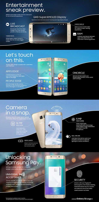 Infografiche Samsung