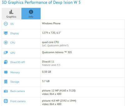 Dexp Ixion W 5