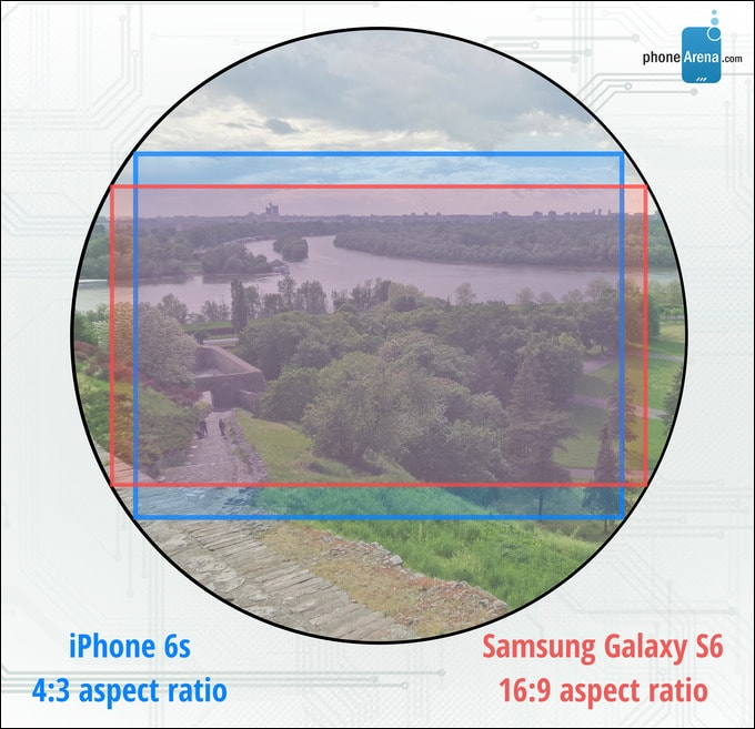 iphone-6s-vs-galaxy-s7-aspect-ratio-camera-min