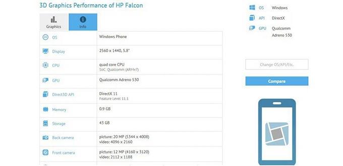 HP Falcon