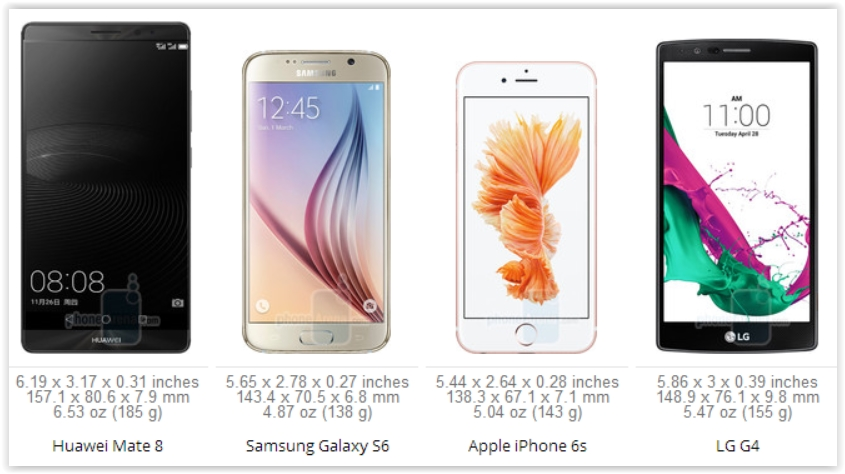 Huawei Mate 8 VS Galaxy S6 VS iPhone 6s VS LG G4