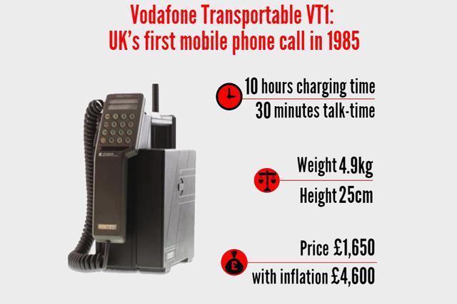 prima chiamata mobile Vodafone
