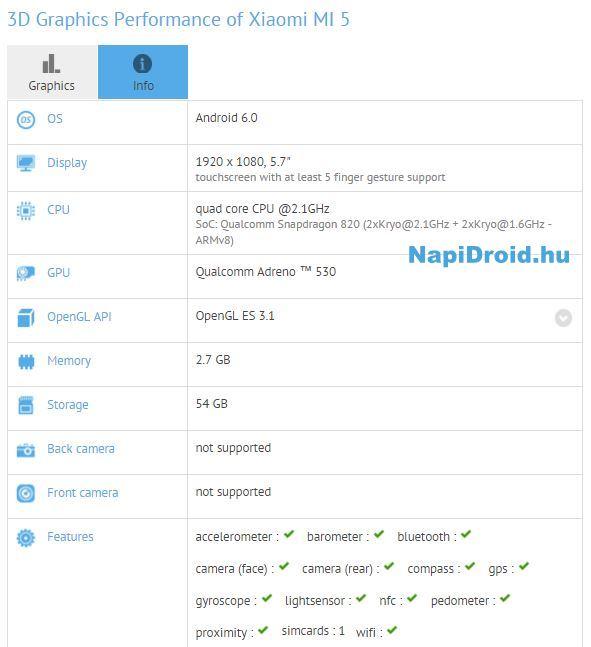 Caratteristiche Xiaomi Mi 5
