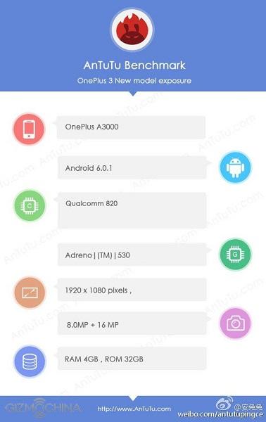 Caratteristiche tecniche OnePlus 3