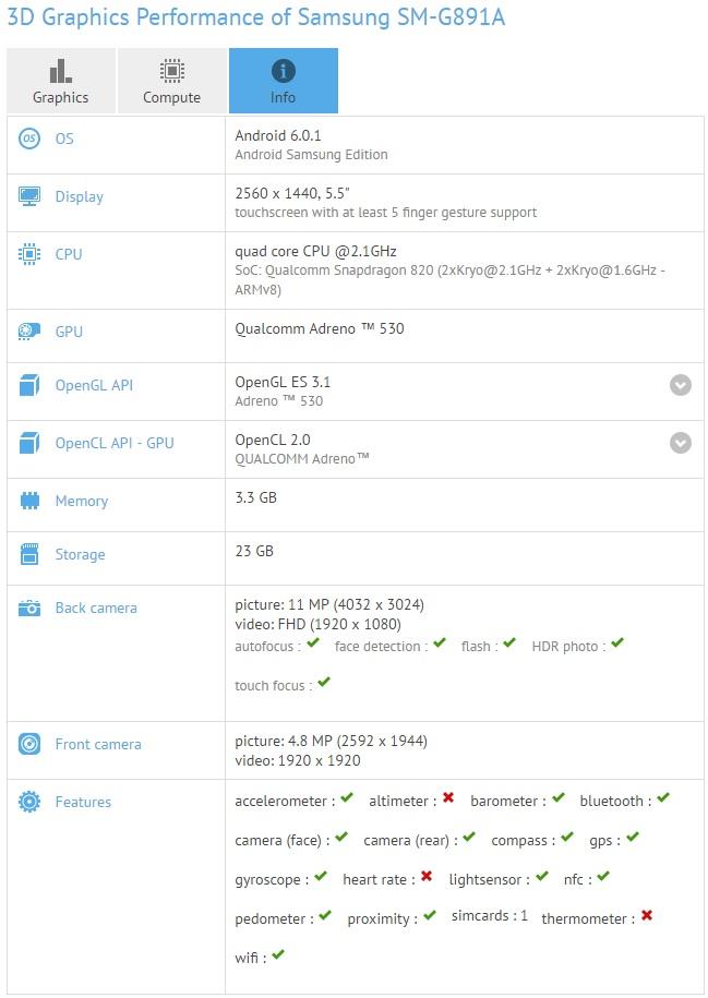 Specifiche Galaxy S7 Active