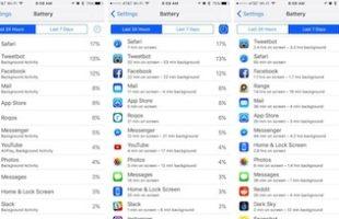 Conoscere Uso App iPhone