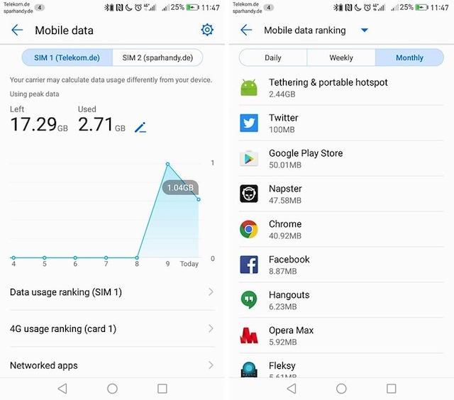 ridurre consumo dati android